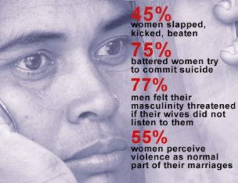 domestic-violence (2